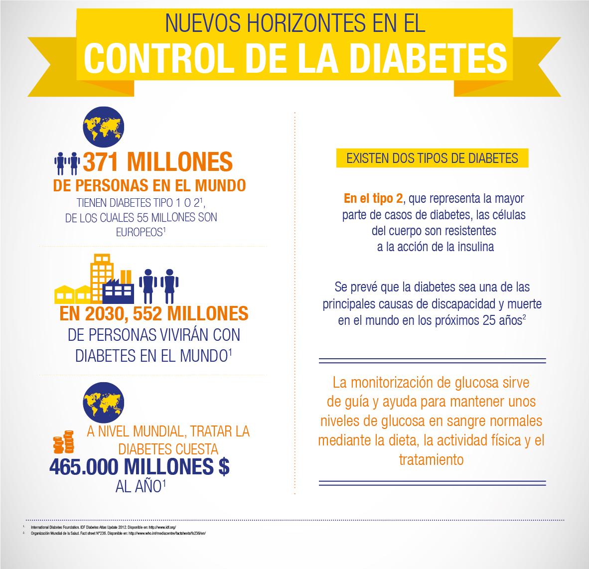 ¿Con qué se trata la diabetes tipo 1?